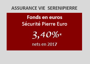 Serenipierre Primonial Suravenir - Securite pierre euro