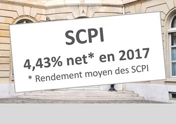 SCPI de rendement - 4,43% en 2017